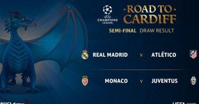 Las semifinales de La Champions League OMG!